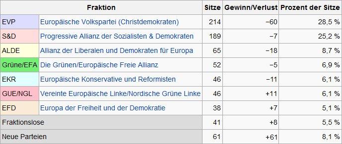 http://www.corsafan.de/bilder/europawahl2014.jpg
